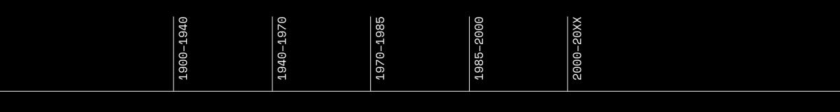 Timeline Space Design